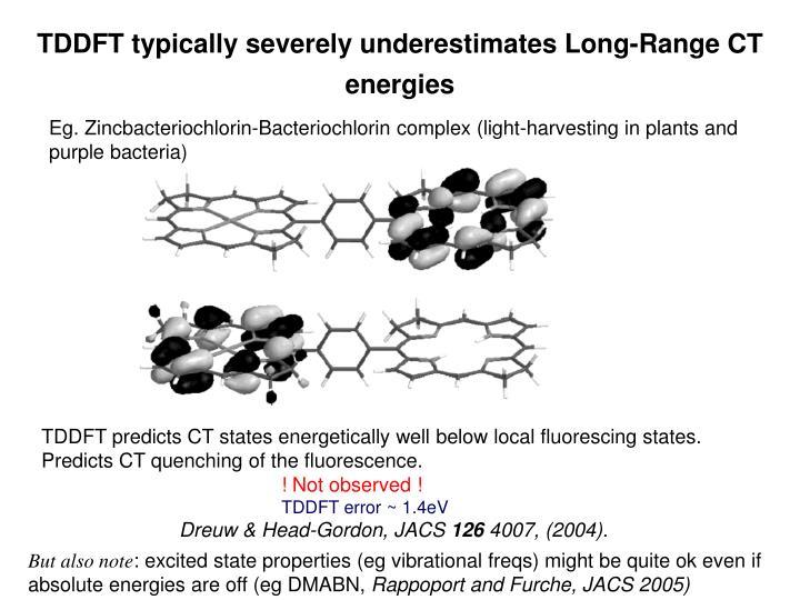 TDDFT typically severely underestimates Long-Range CT energies