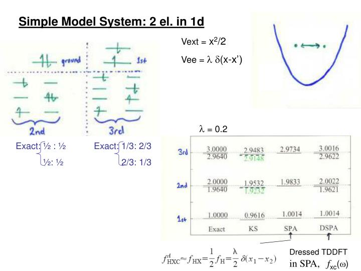 Simple Model System: 2 el. in 1d