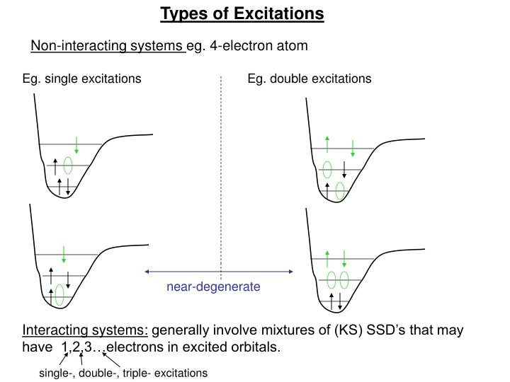 Types of Excitations