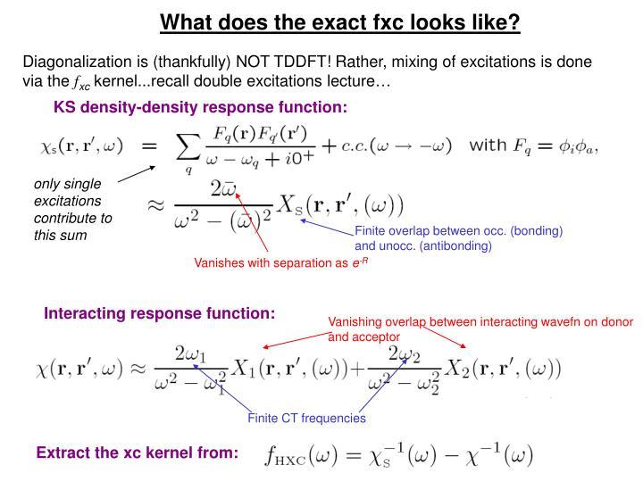 Finite overlap between occ. (bonding) and unocc. (antibonding)