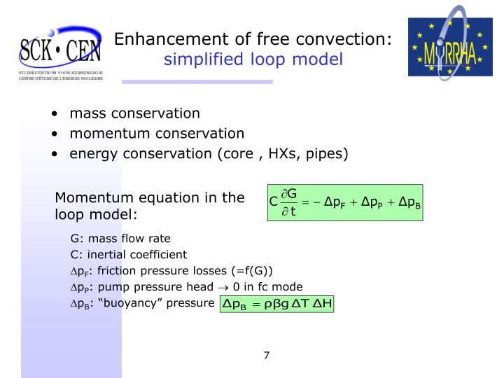 Enhancement of free convection: