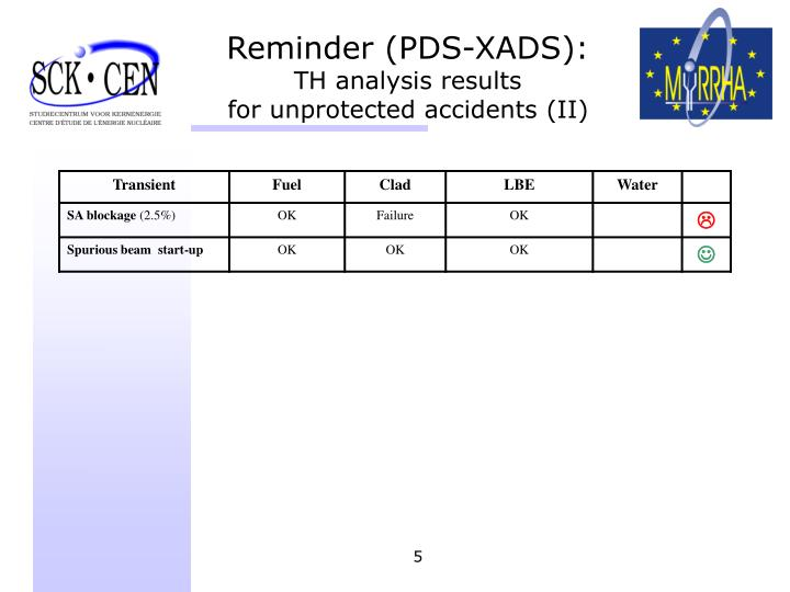Reminder (PDS-XADS):