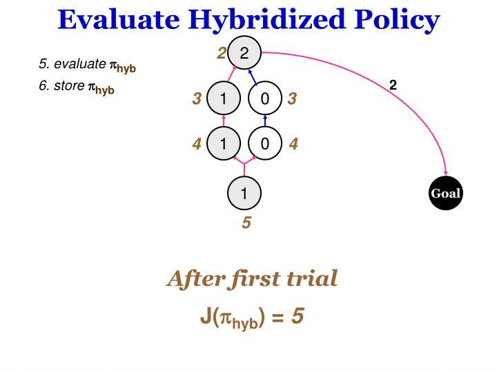 Evaluate Hybridized Policy