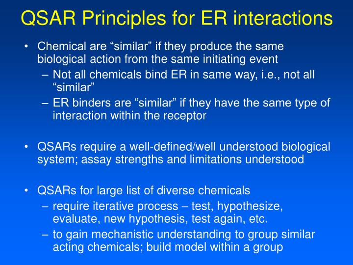 QSAR Principles for ER interactions