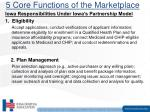 5 core functions of the marketplace