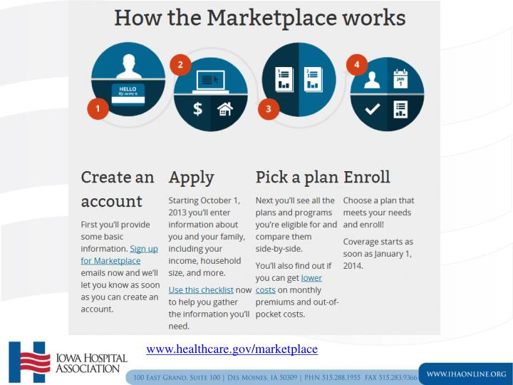 www.healthcare.gov/marketplace