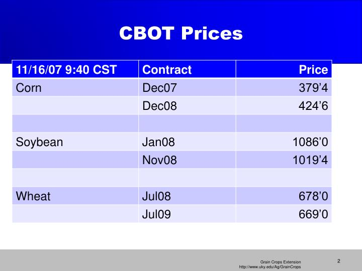 Cbot prices