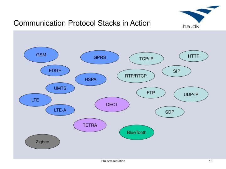 Communication Protocol Stacks in Action