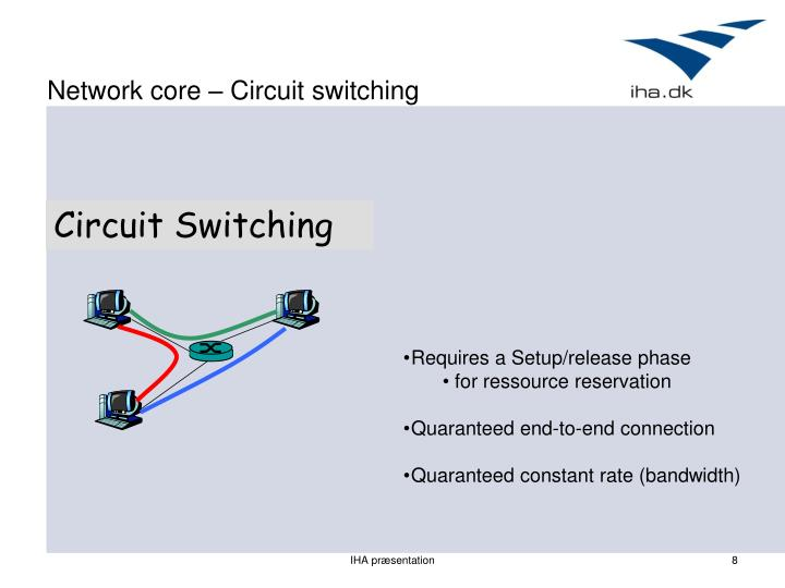 Network core – Circuit switching