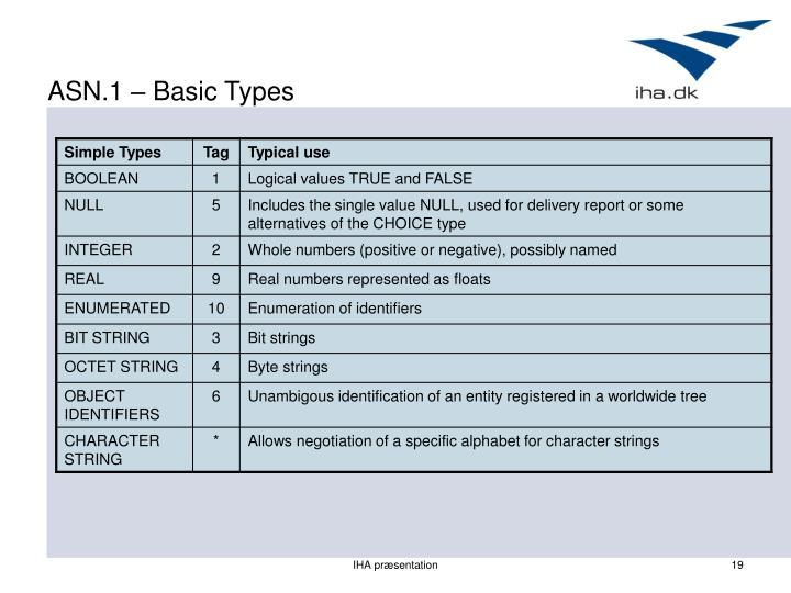 ASN.1 – Basic Types