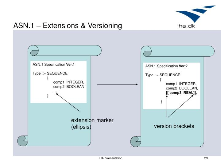 ASN.1 – Extensions & Versioning