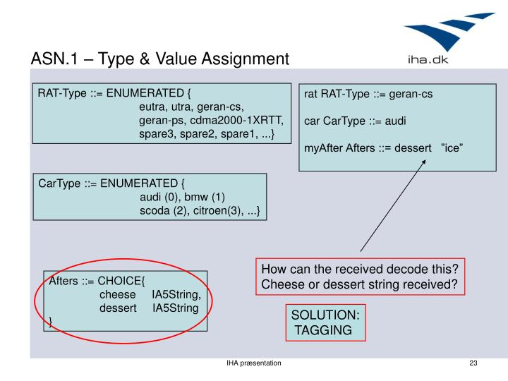 ASN.1 – Type & Value Assignment