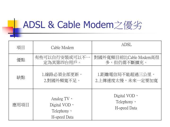 ADSL & Cable Modem