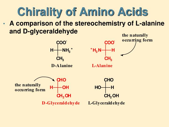 Chirality of Amino Acids