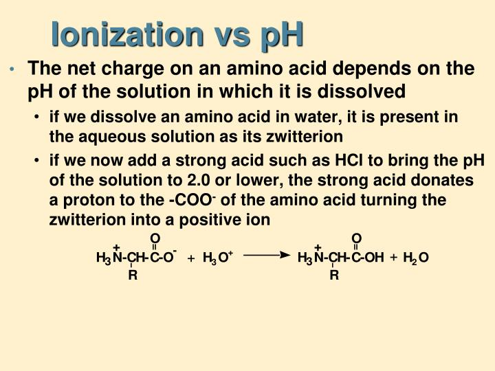 Ionization vs pH