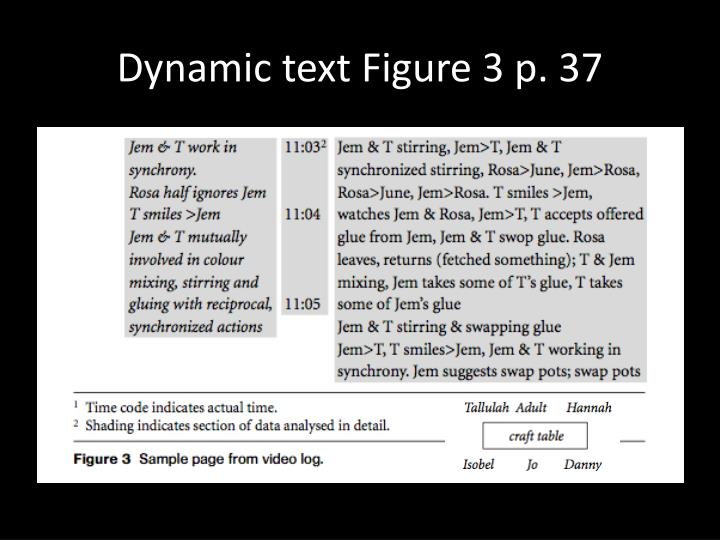 Dynamic text Figure 3 p. 37