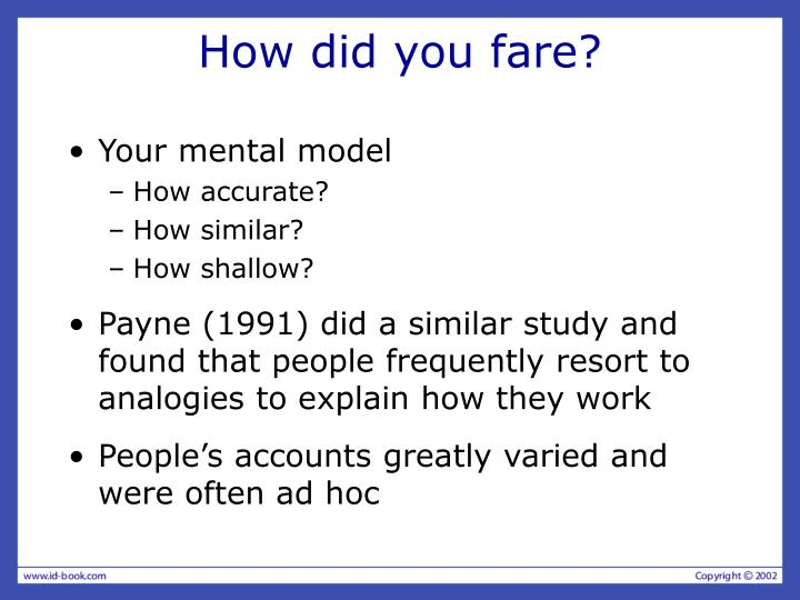 How did you fare?
