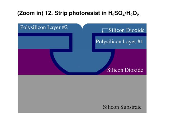 (Zoom in) 12. Strip photoresist in H