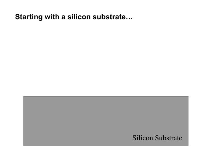 Starting with a silicon substrate…
