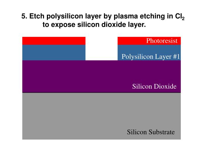 5. Etch polysilicon layer by plasma etching in Cl