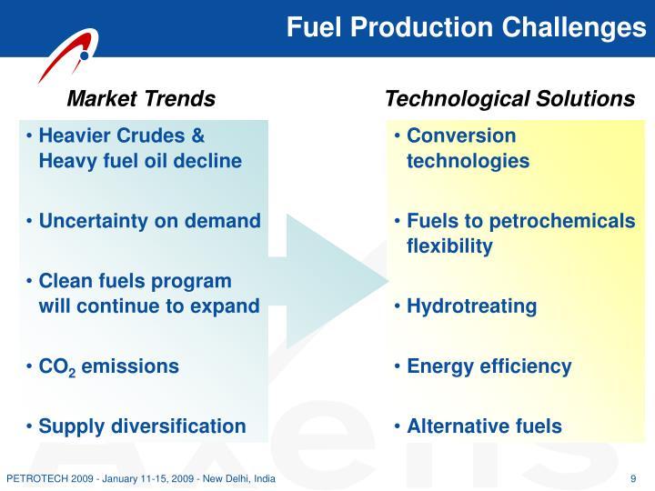 Fuel Production Challenges