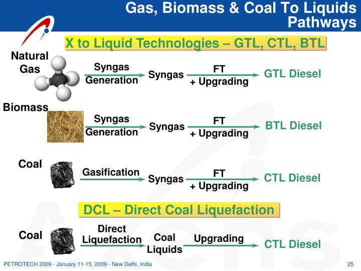 Gas, Biomass & Coal To Liquids Pathways