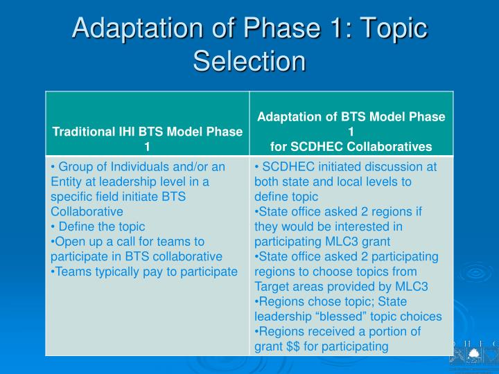 Adaptation of Phase 1: Topic Selection