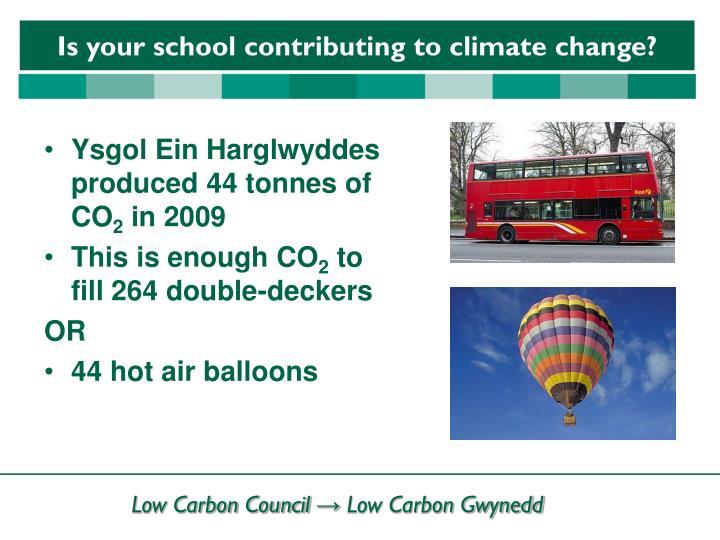 Ysgol Ein Harglwyddes produced 44 tonnes of CO