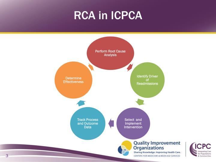RCA in ICPCA