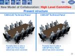 new model of collaboration high level committee2
