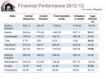 financial performance 2012 13