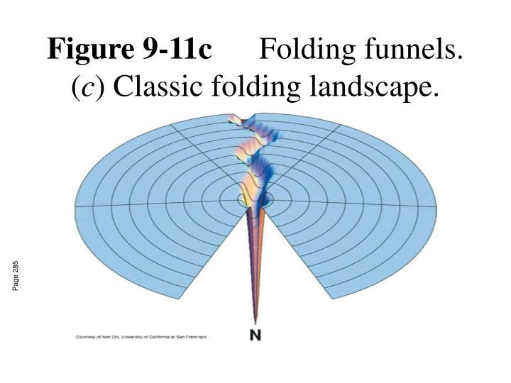 Figure 9-11c