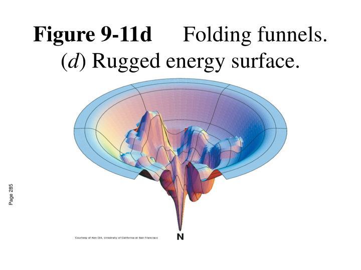 Figure 9-11d