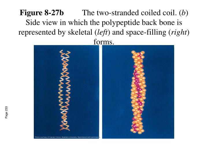 Figure 8-27b