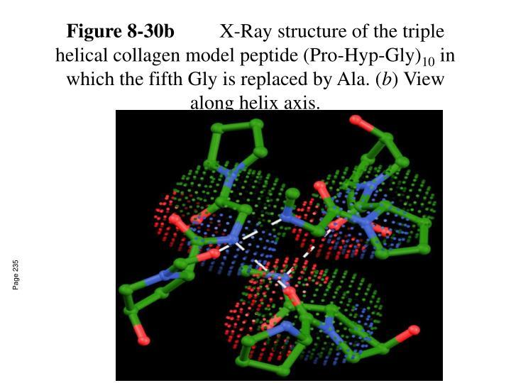 Figure 8-30b
