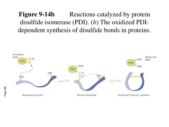 Figure 9-14b
