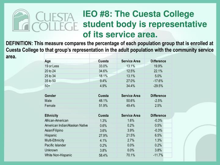 IEO #8: The Cuesta College student body is representative of its service area.