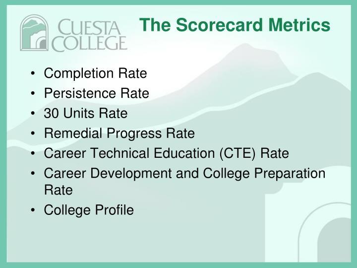 The Scorecard Metrics