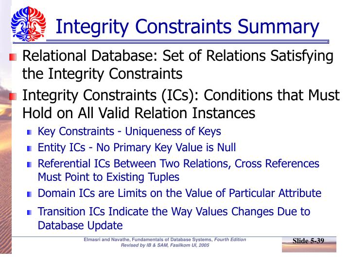 Integrity Constraints Summary