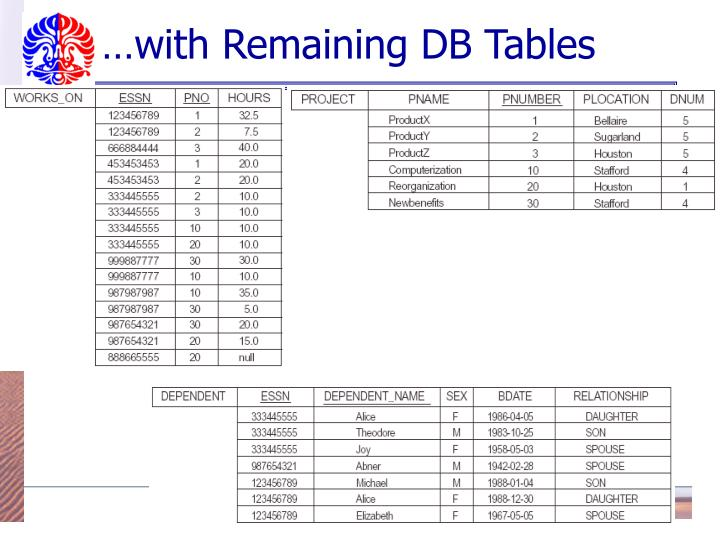 …with Remaining DB Tables