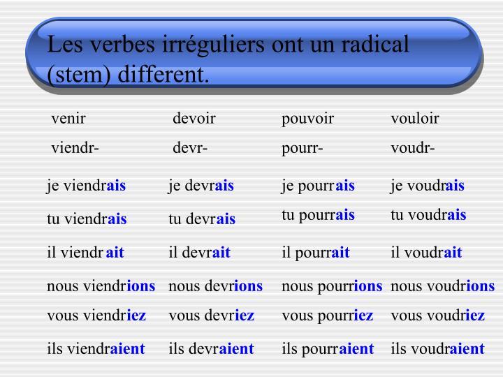 Les verbes irréguliers ont un radical (stem) different.