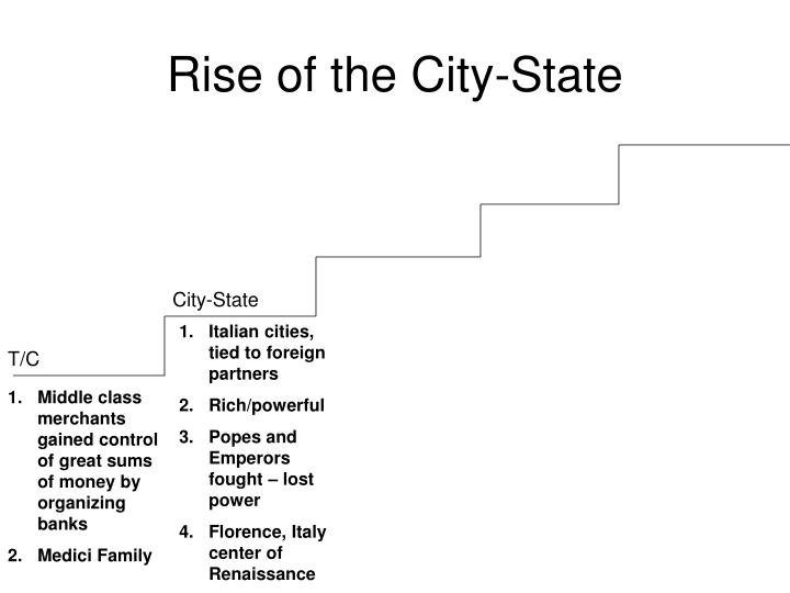 Rise of the City-State