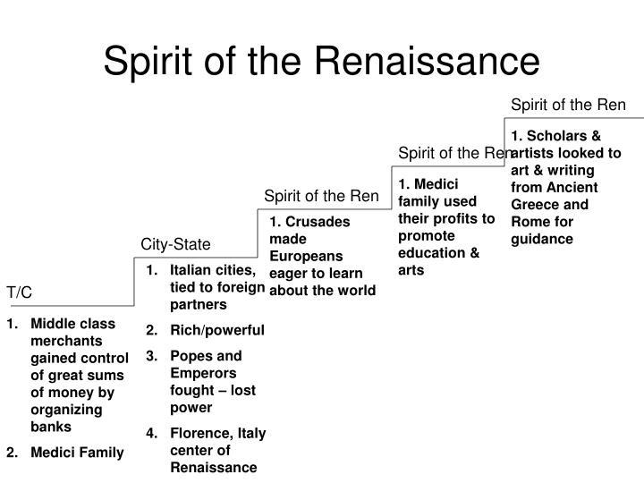 Spirit of the Renaissance