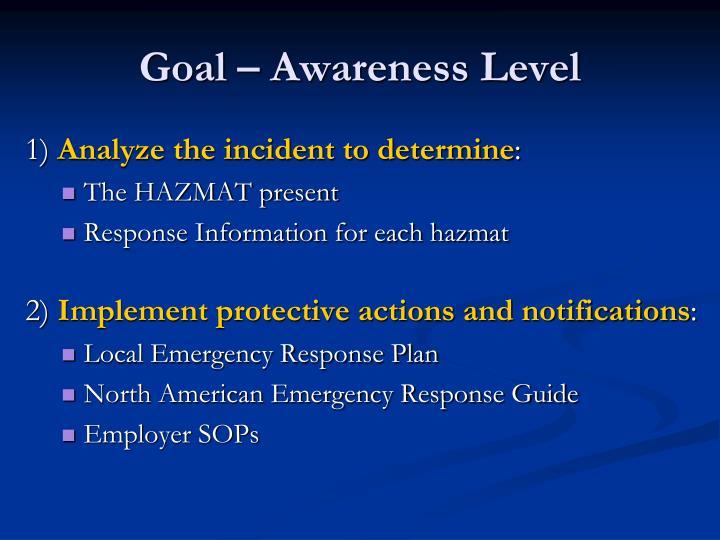 Goal – Awareness Level