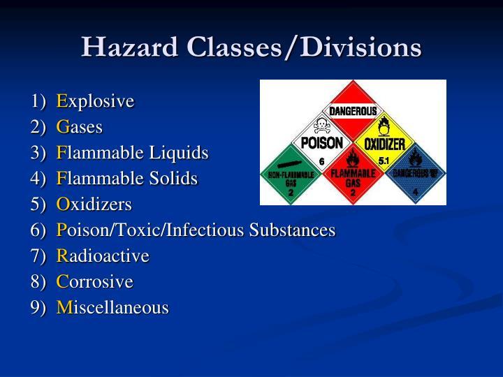 Hazard Classes/Divisions