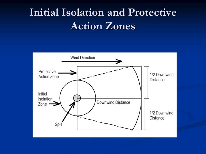 Initial Isolation and Protective Action Zones