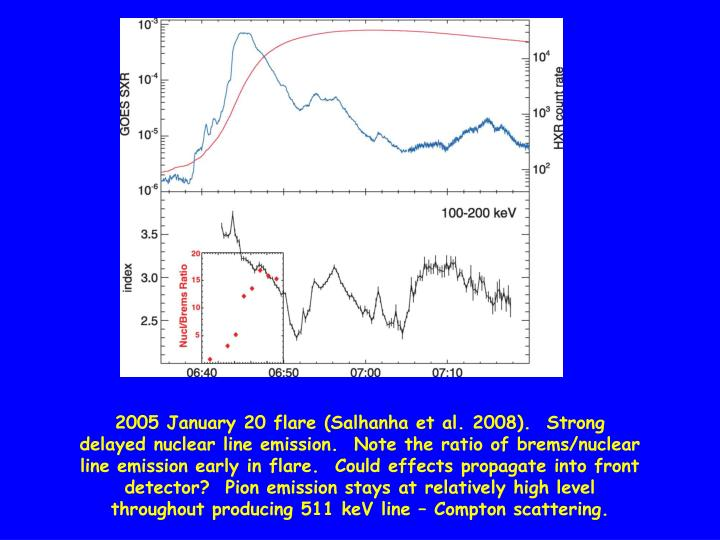 2005 January 20 flare (Salhanha et al. 2008).  Strong delayed nuclear line emission.  Note the ratio of brems/nuclear line emission early in flare.  Could effects propagate into front detector?  Pion emission stays at relatively high level throughout producing 511 keV line – Compton scattering.