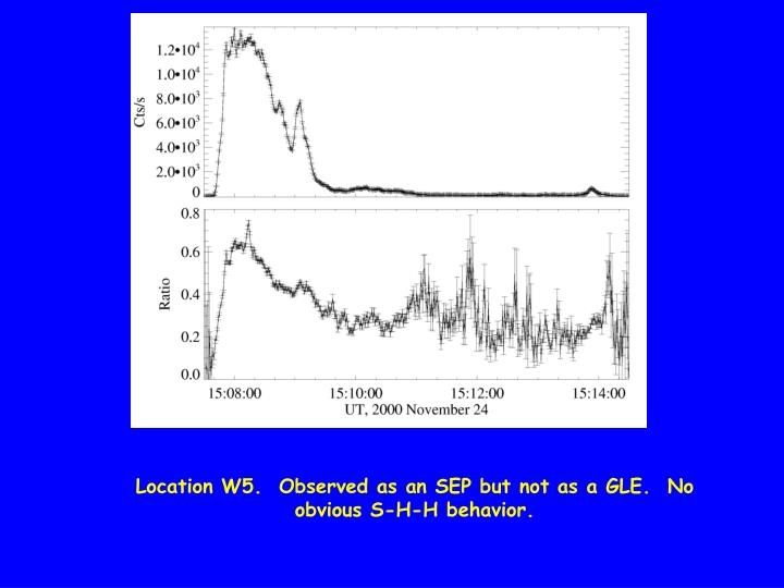 Location W5.  Observed as an SEP but not as a GLE.  No obvious S-H-H behavior.