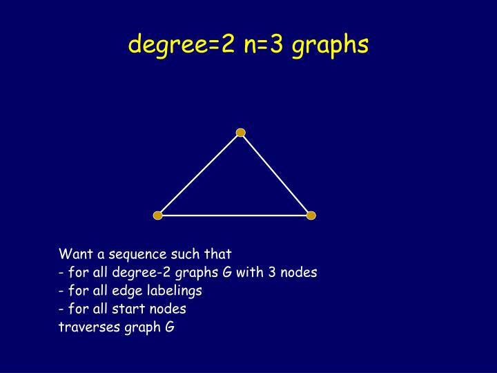 degree=2 n=3 graphs