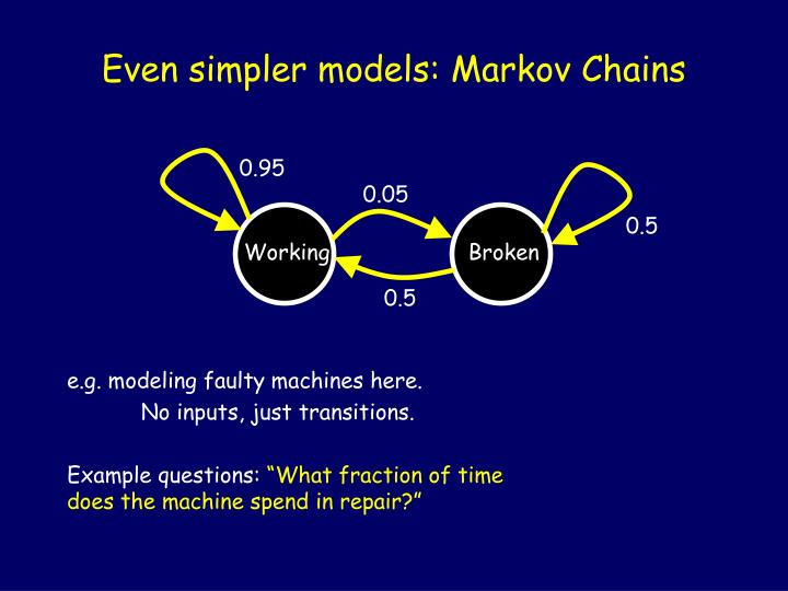 Even simpler models: Markov Chains